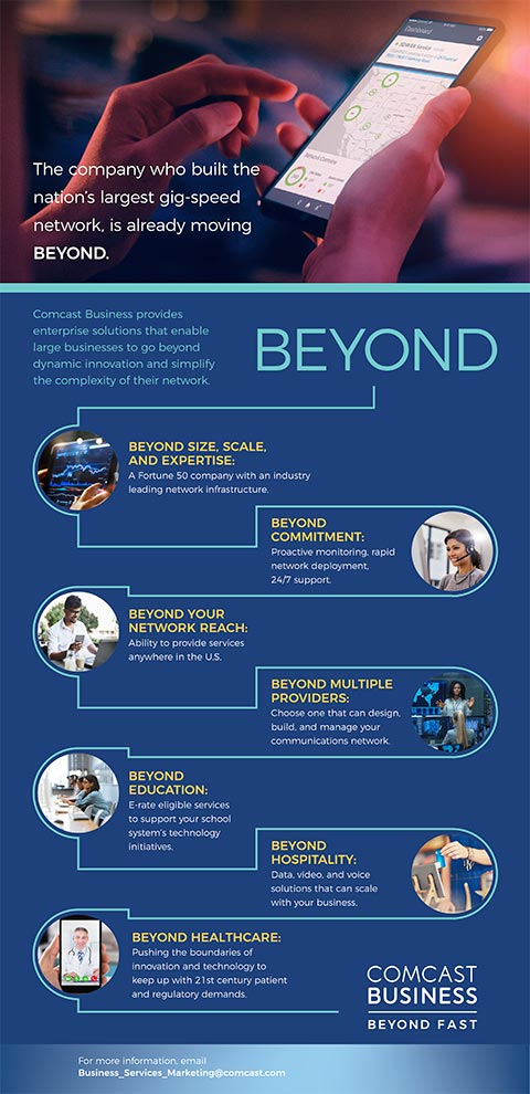 Comcast Beyond Fast Infographic